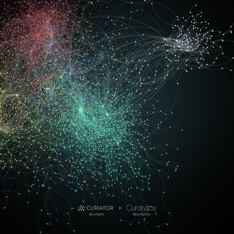 curalytics-curiator-visualization-2000x2000px